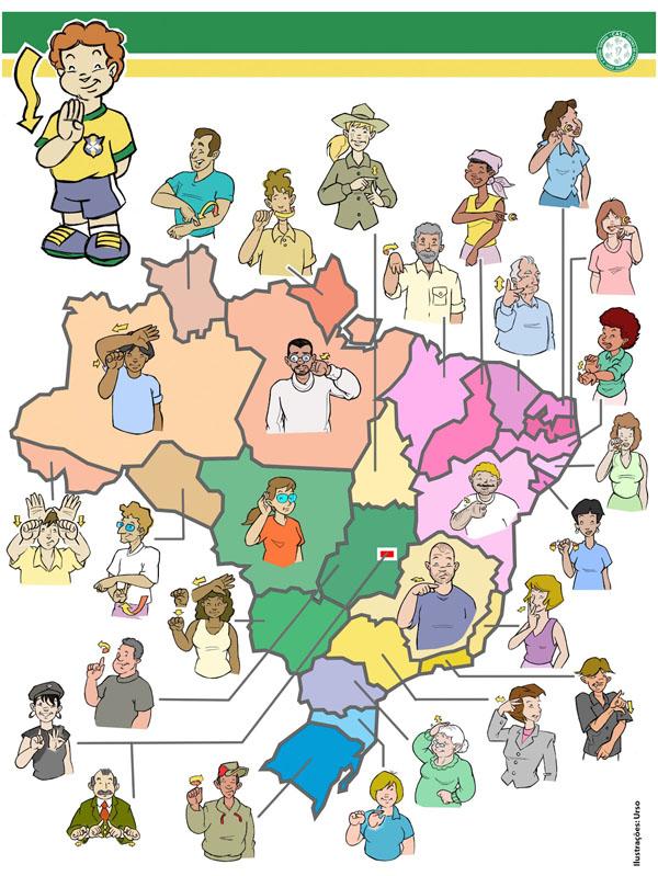 Famosos Blog Libras no Papo :: Vamos aprender os sinais em Libras dos  MM38